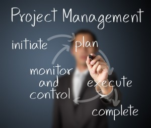 Projekt Management PMI